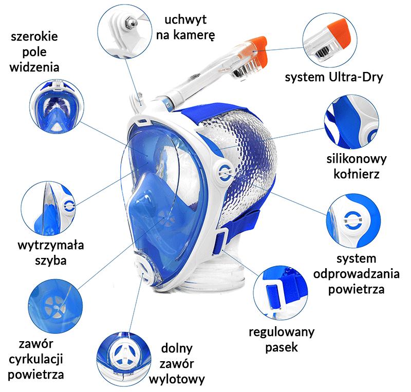 Najważniejsze cechy maski Spectra